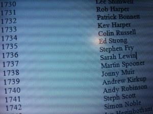 Bob Graham 2012 list